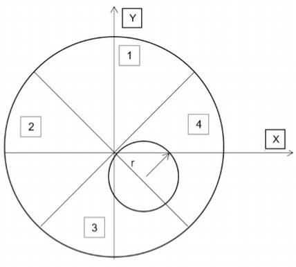 Adaptive Navigation, Guidance and Control Techniques Applied