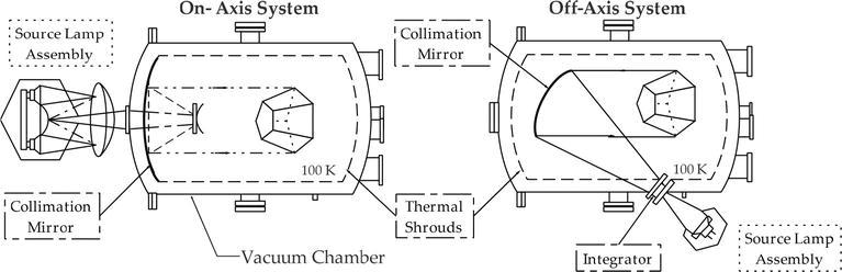 Piping System Simulator