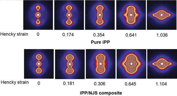 Cavitation Behavior of Semi-Crystalline Polymers during
