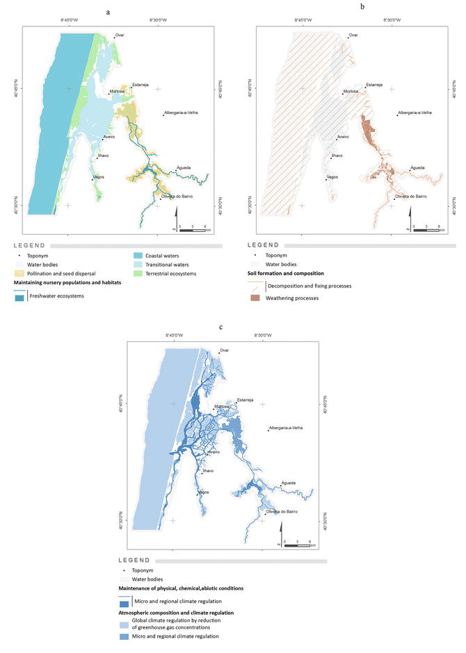Ecosystem Service Mapping: A Management-Oriented Approach to Support