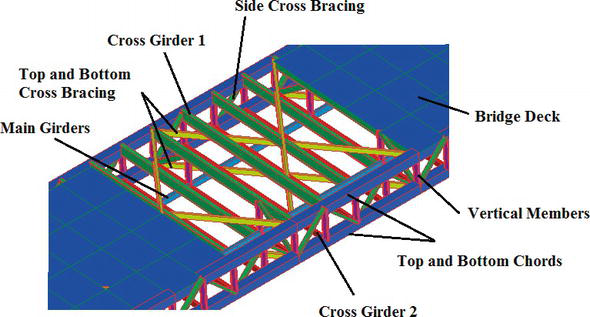 The Feasibility of Constructing Super-Long-Span Bridges with