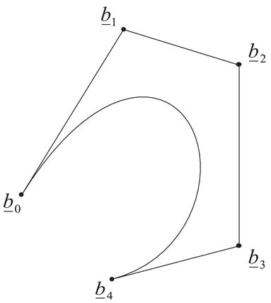 Scalar and Parametric Spline Curves and Surfaces | IntechOpen