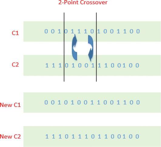 Partitional Clustering   IntechOpen