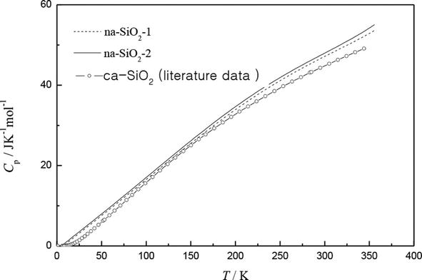 Construction of High-Precision Adiabatic Calorimeter and