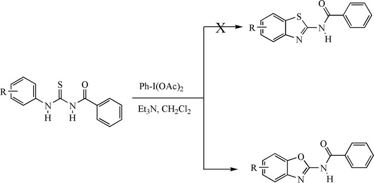 Mechanistic Study on the Formation of Compounds from Thioureas