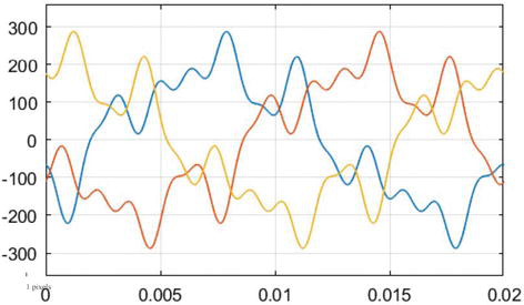 MatLab Simulink Modeling for Network-Harmonic Impedance