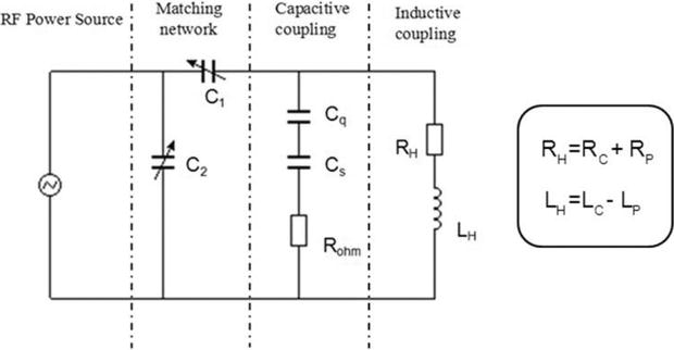 Mode Transition and Hysteresis in Inductively Coupled Plasma Sources