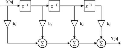 A Comparative Performance of Discrete Wavelet Transform