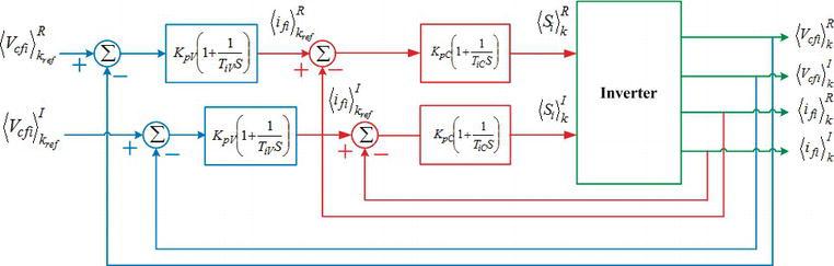 Harmonic Mitigation for VSI Using DP-Based PI Controller | IntechOpen