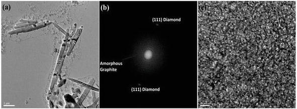 Diamond Nanowire Synthesis, Properties and Applications