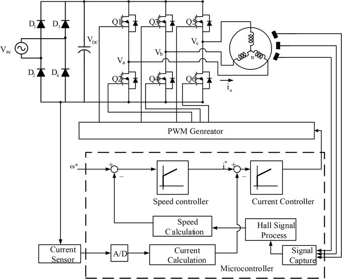 the design of motor drive for brushless dc motor intechopenDesign In Addition Stepper Motor Driver Circuit Furthermore 3 Phase #19