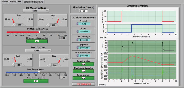 Designing a DC Motor Simulator Based on Virtual