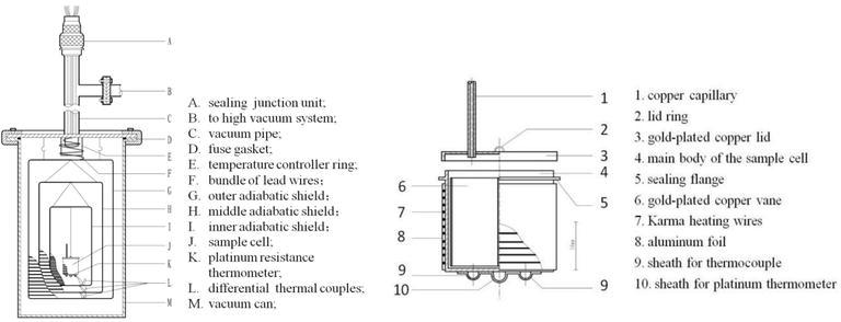 Figure 1. Schematic ...