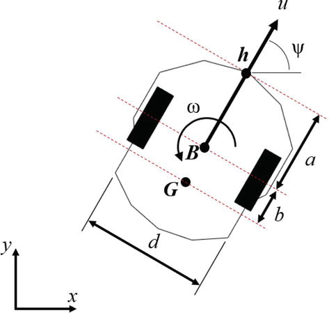 Motion Control and Velocity-Based Dynamic Compensation for