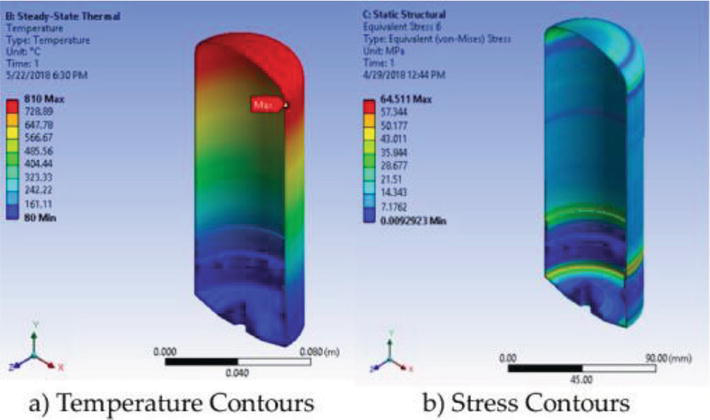 Free-Piston Stirling Engine Generators | IntechOpen