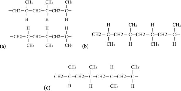 A Review of Polypropylene and Polypropylene/Inorganic Nanocomposites
