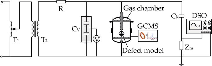 Typical Internal Defects of Gas-Insulated Switchgear and Partial