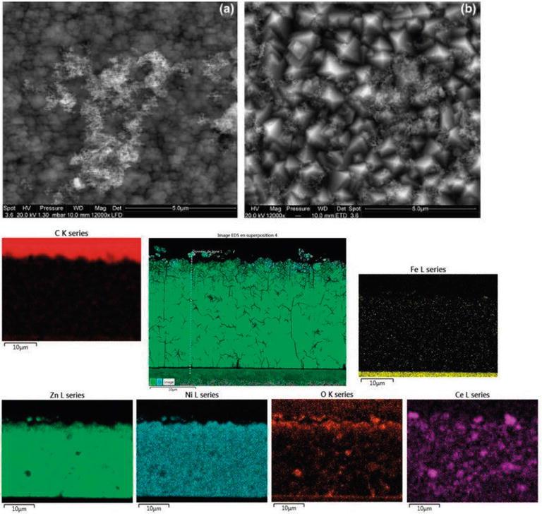 Electrodeposited Zinc-Nickel Nanocomposite Coatings   IntechOpen