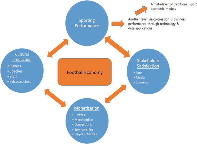 The Application of Sports Technology and Sports Data for