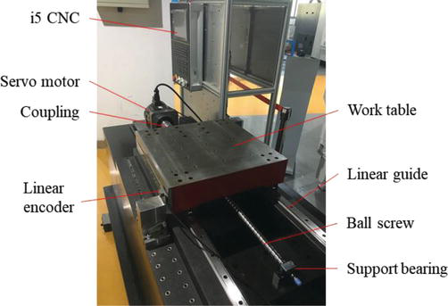 Electromechanical Co-Simulation for Ball Screw Feed Drive System