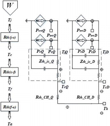 Optimization of Fuzzy Logic Controllers by Particle Swarm