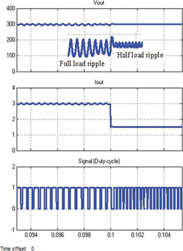 Resonant Power Converters | IntechOpen