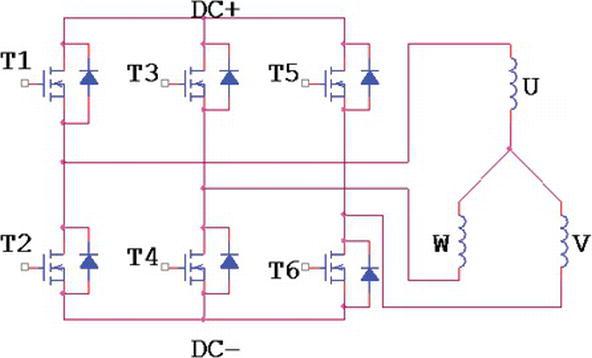 Design of Controller for Brushless Direct Current Motors