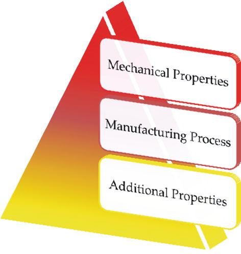 Stent's Manufacturing Field: Past, Present, and Future Prospects ...
