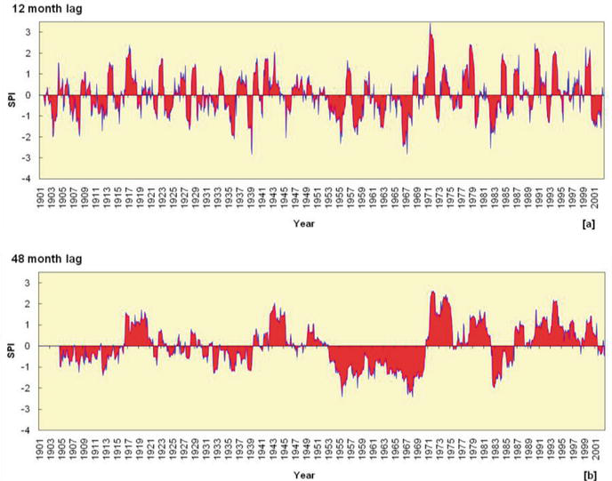 Geo-Statistical Assessment of the Intensity, Duration