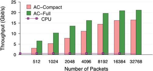 Security Applications of GPUs   IntechOpen