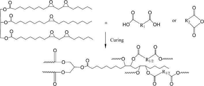Bio-Based Epoxy Resin from Epoxidized Soybean Oil   IntechOpen