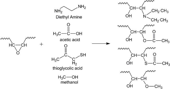 Bio-Based Epoxy Resin from Epoxidized Soybean Oil | IntechOpen