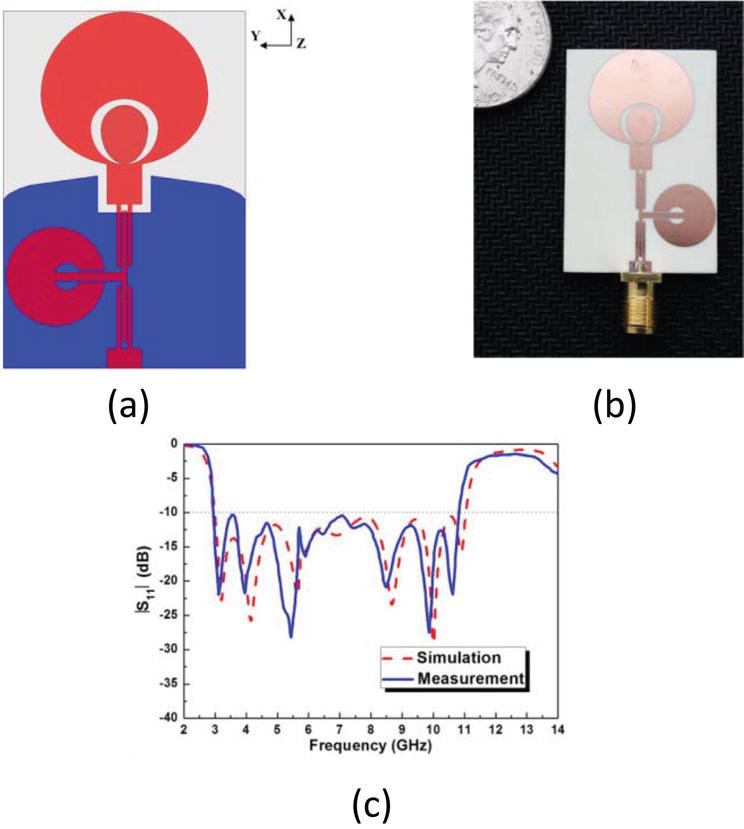 Compact, Efficient, and Wideband Near-Field Resonant