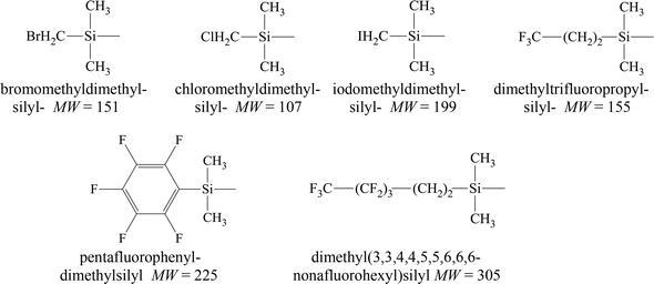 Derivatization Methods in GC and GC/MS | IntechOpen