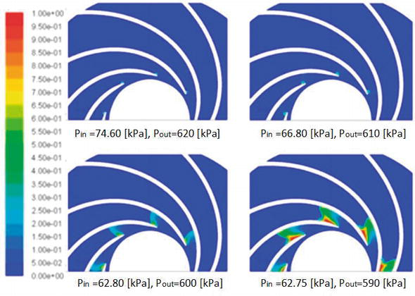 CFD Simulation of Flow Phenomena in Selected Centrifugal Pumps