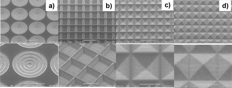 Pico- and Femtosecond Laser Micromachining for Surface