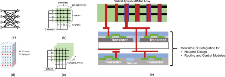"""Opening the """"Black Box"""" of Silicon Chip Design in"""
