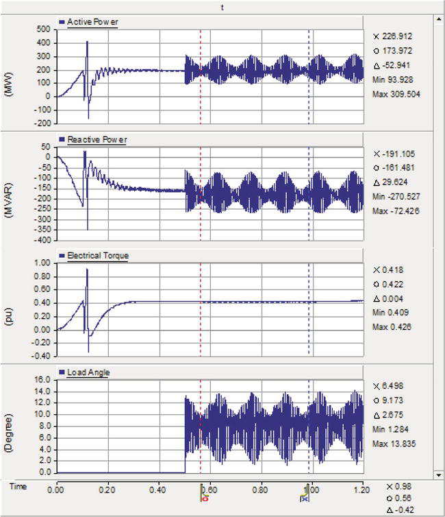 Power Oscillation Due to Ferroresonance and Subsynchronous