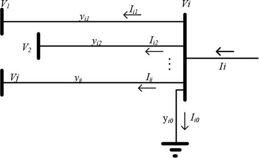 Power Flow Analysis | IntechOpen