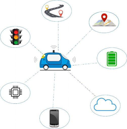 Connected Autonomous Electric Vehicles as Enablers for Low-Carbon ...