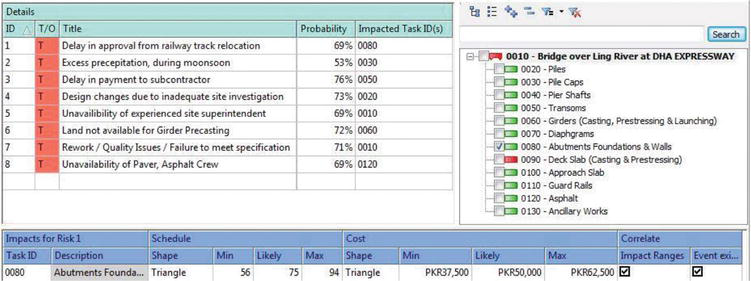 Risk Analysis Related to Cost and Schedule for a Bridge