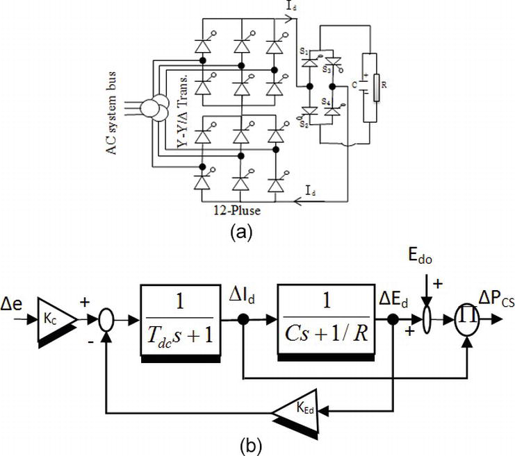 control mechanisms of energy storage devices