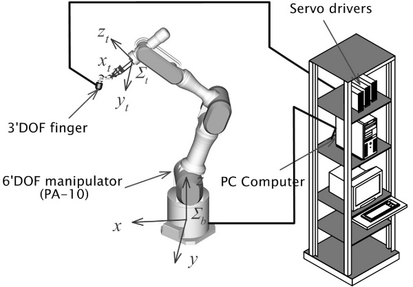 controlling a finger arm robot to emulate the motion of the human Robot Arm Drawing figure 1 schematic diagram of the finger arm robot