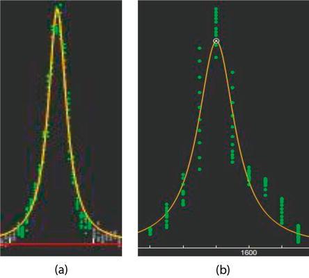 Raman Spectroscopy of Graphene, Graphite and Graphene