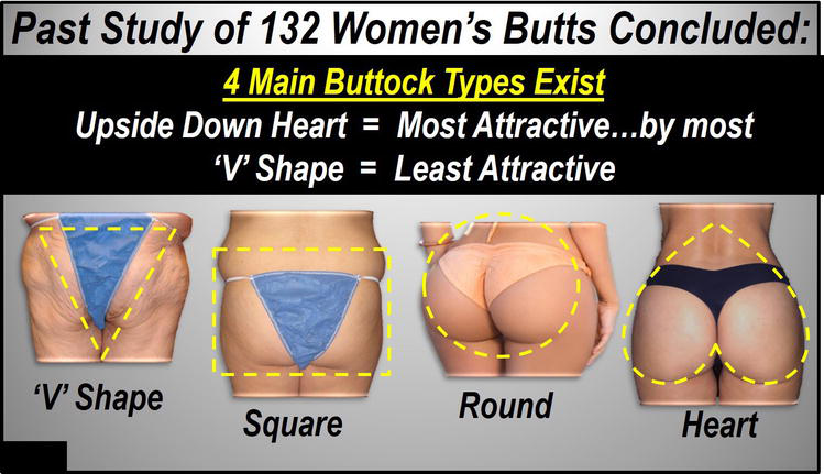 STUDY: Having A Big Butt Could Put You At Less Risk Of