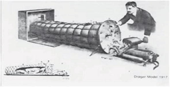 Historical Aspects of Hyperbaric Physiology and Medicine | IntechOpen