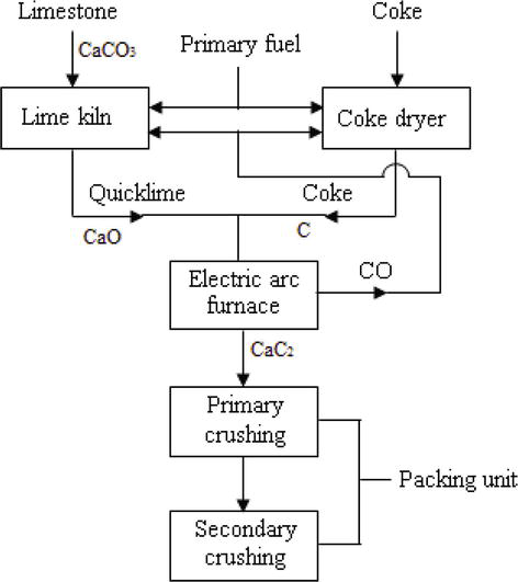 Alternative Fuels For Internal Combustion Engines Intechopen