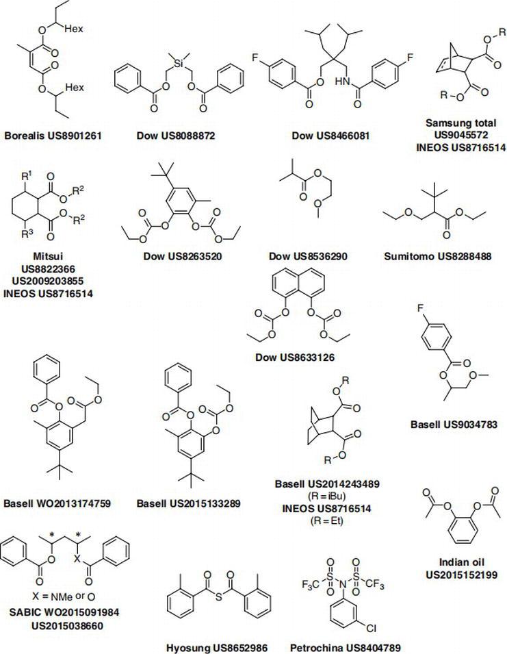 Versatile Propylene-Based Polyolefins with Tunable Molecular