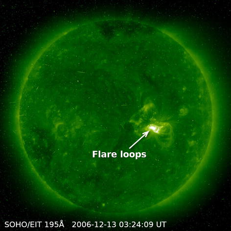 Variation of Coronal Magnetic Field and Solar Flare Eruption