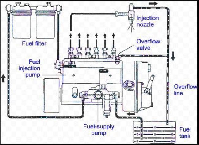 Diesel Exhaust Emissions and Mitigations | IntechOpen